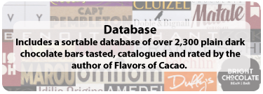 Chocolate Database