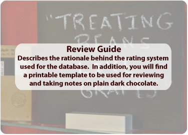 Chocolate Reviews